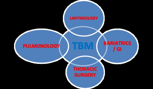 Tracheobronchomalacia TBM